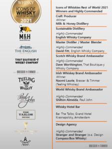 World Icons of Whisky Awards 2021