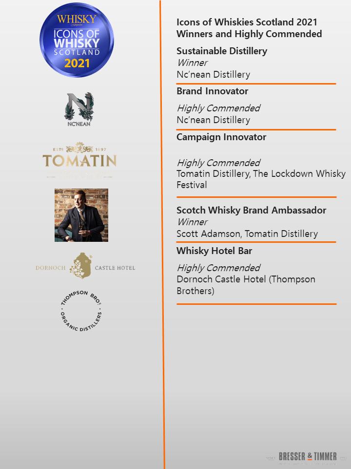 Icons Of Whisky - Scotland 2021 Congratulations