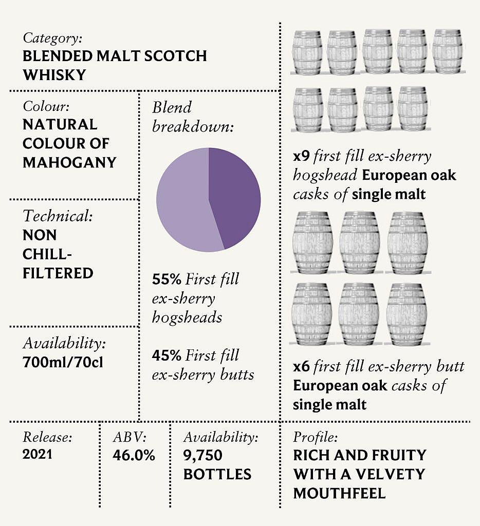 Velvet Fic Fact Sheet